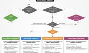 URP 学习笔记(长期更新)