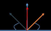 卡通渲染之高光(isotropy)的实现(URP)